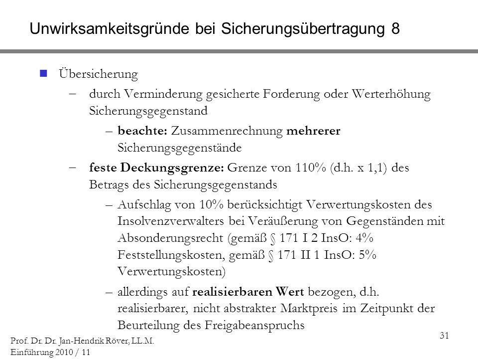 31 Prof. Dr. Dr. Jan-Hendrik Röver, LL.M. Einführung 2010 / 11 Unwirksamkeitsgründe bei Sicherungsübertragung 8 Übersicherung durch Verminderung gesic