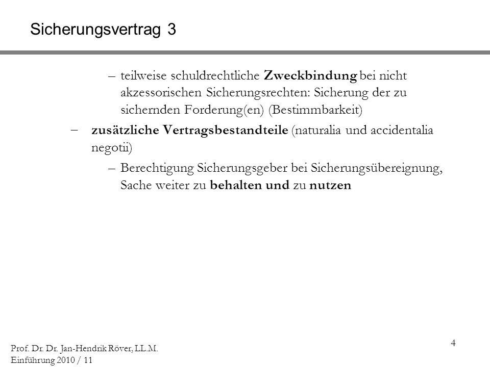 4 Prof. Dr. Dr. Jan-Hendrik Röver, LL.M. Einführung 2010 / 11 Sicherungsvertrag 3 –teilweise schuldrechtliche Zweckbindung bei nicht akzessorischen Si