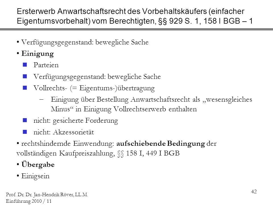 42 Prof. Dr. Dr. Jan-Hendrik Röver, LL.M. Einführung 2010 / 11 Ersterwerb Anwartschaftsrecht des Vorbehaltskäufers (einfacher Eigentumsvorbehalt) vom