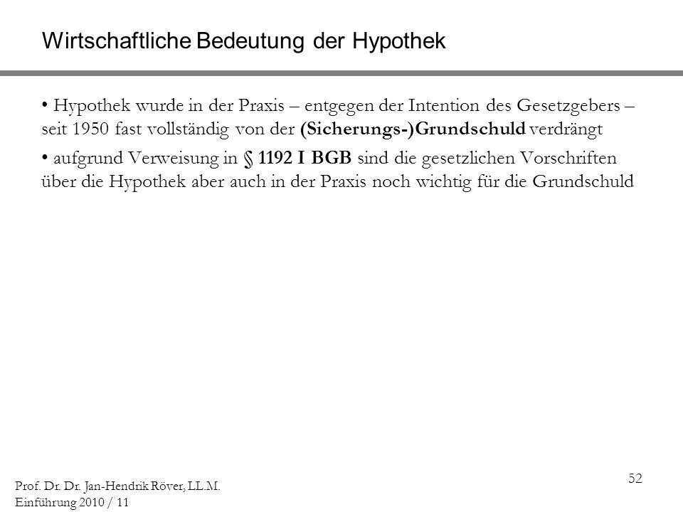 52 Prof. Dr. Dr. Jan-Hendrik Röver, LL.M. Einführung 2010 / 11 Wirtschaftliche Bedeutung der Hypothek Hypothek wurde in der Praxis – entgegen der Inte
