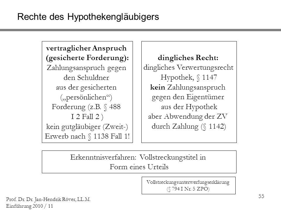 55 Prof. Dr. Dr. Jan-Hendrik Röver, LL.M. Einführung 2010 / 11 Rechte des Hypothekengläubigers vertraglicher Anspruch (gesicherte Forderung): Zahlungs