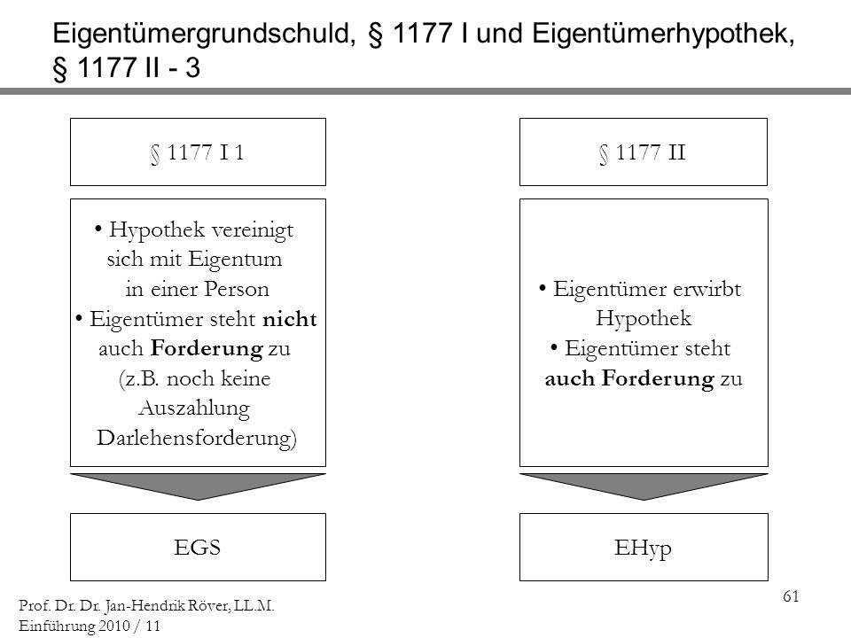 61 Prof. Dr. Dr. Jan-Hendrik Röver, LL.M. Einführung 2010 / 11 Eigentümergrundschuld, § 1177 I und Eigentümerhypothek, § 1177 II - 3 § 1177 I 1§ 1177