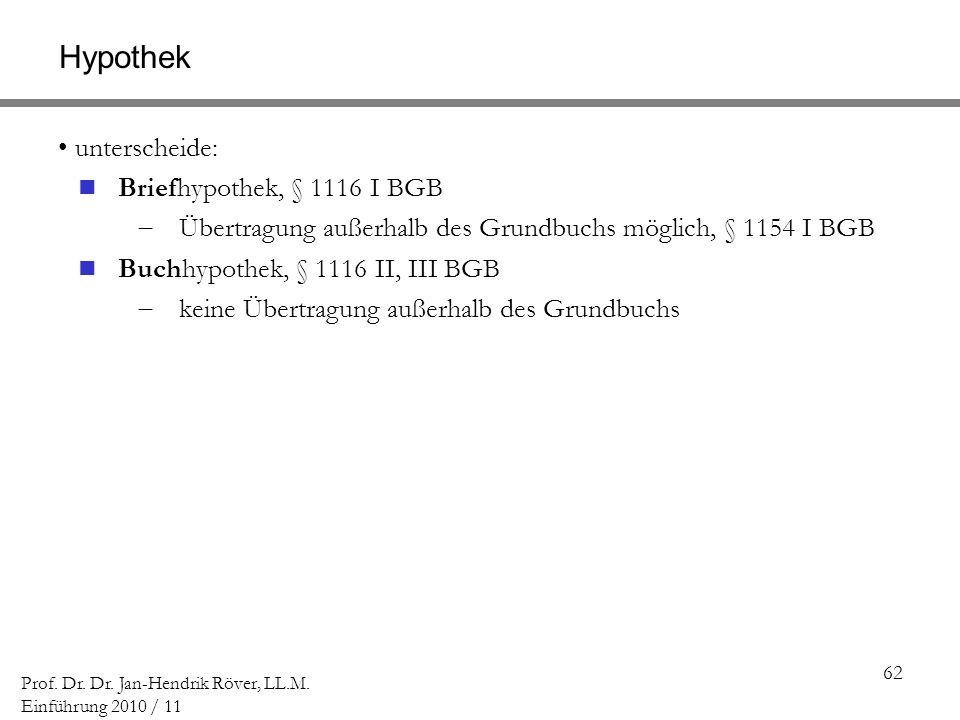 62 Prof. Dr. Dr. Jan-Hendrik Röver, LL.M. Einführung 2010 / 11 Hypothek unterscheide: Briefhypothek, § 1116 I BGB Übertragung außerhalb des Grundbuchs