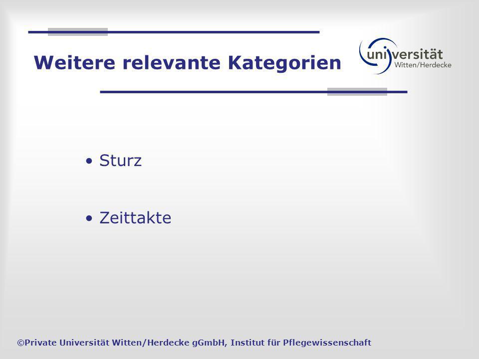 Sturz Zeittakte ©Private Universität Witten/Herdecke gGmbH, Institut für Pflegewissenschaft Weitere relevante Kategorien