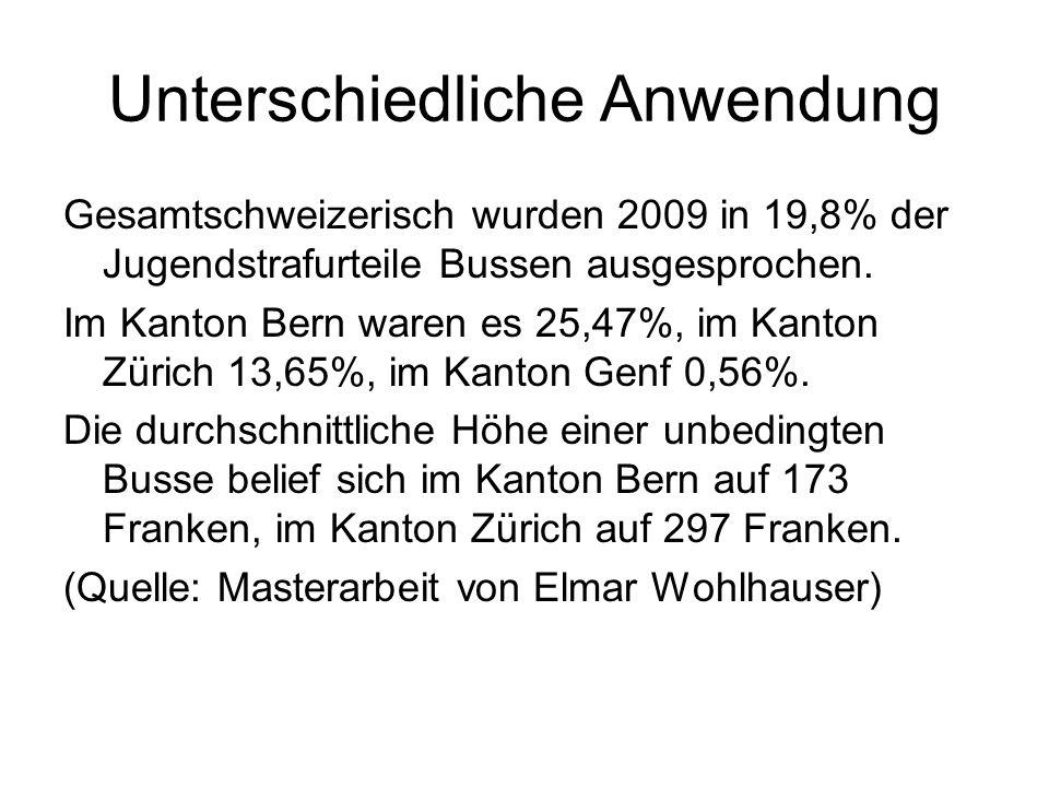 Unterschiedliche Anwendung Gesamtschweizerisch wurden 2009 in 19,8% der Jugendstrafurteile Bussen ausgesprochen. Im Kanton Bern waren es 25,47%, im Ka