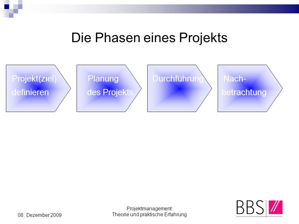 Projektmanagement: Theorie und praktische Erfahrung 08.