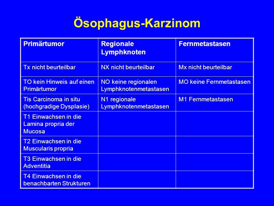 Ösophagus-Karzinom PrimärtumorRegionale Lymphknoten Fernmetastasen Tx nicht beurteilbarNX nicht beurteilbarMx nicht beurteilbar TO kein Hinweis auf ei