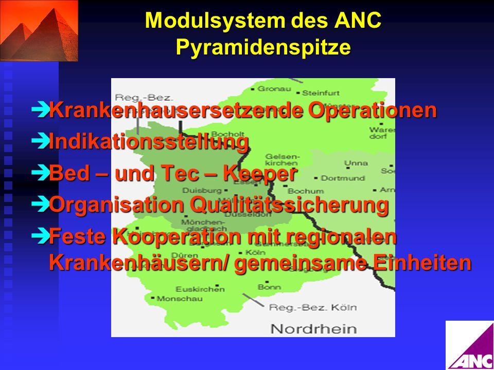 Modulsystem des ANC Pyramidenspitze Krankenhausersetzende Operationen Krankenhausersetzende Operationen Indikationsstellung Indikationsstellung Bed –