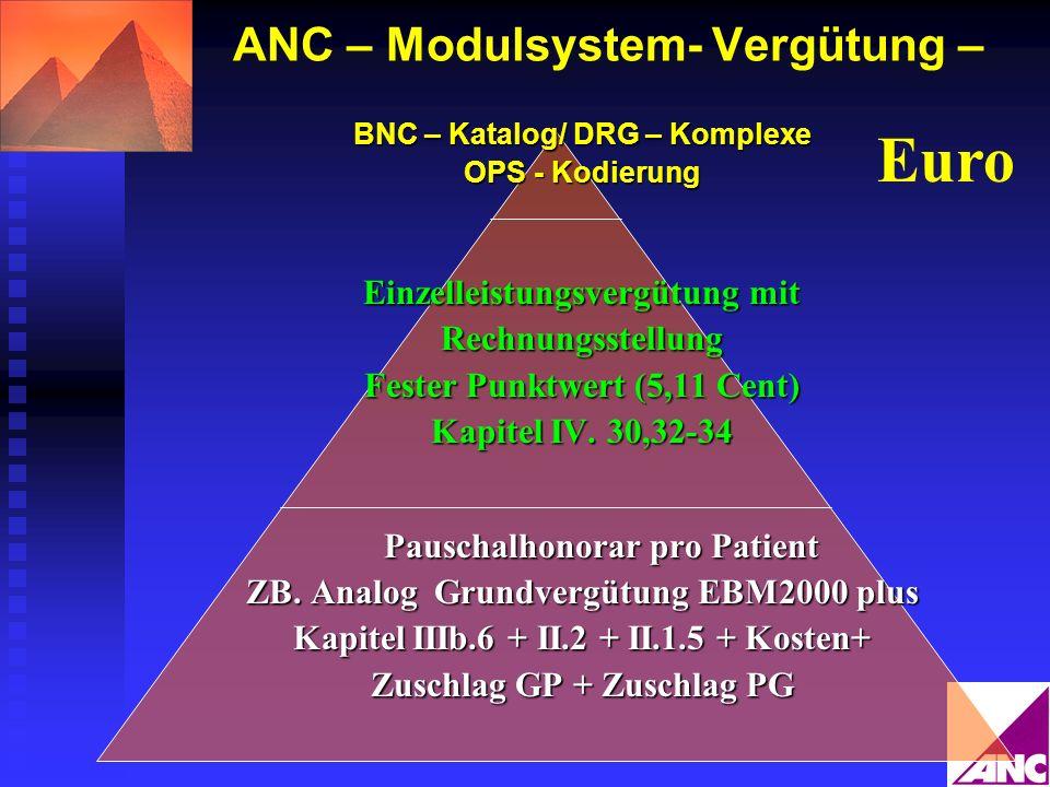 ANC – Modulsystem- Vergütung – BNC – Katalog/ DRG – Komplexe OPS - Kodierung Einzelleistungsvergütung mit Rechnungsstellung Fester Punktwert (5,11 Cen