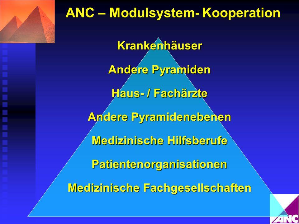 ANC – Modulsystem- KooperationKrankenhäuser Andere Pyramiden Haus- / Fachärzte Andere Pyramidenebenen Medizinische Hilfsberufe Patientenorganisationen
