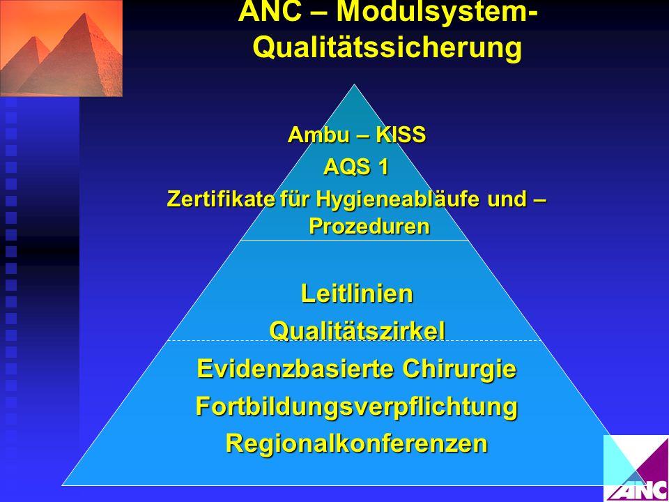 ANC – Modulsystem- Qualitätssicherung Ambu – KISS AQS 1 Zertifikate für Hygieneabläufe und – Prozeduren LeitlinienQualitätszirkel Evidenzbasierte Chir