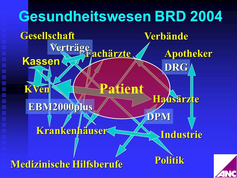 Patient Gesundheitswesen BRD 2004 Kassen KVen Hausärzte Fachärzte Krankenhäuser Verbände EBM2000plus Verträge