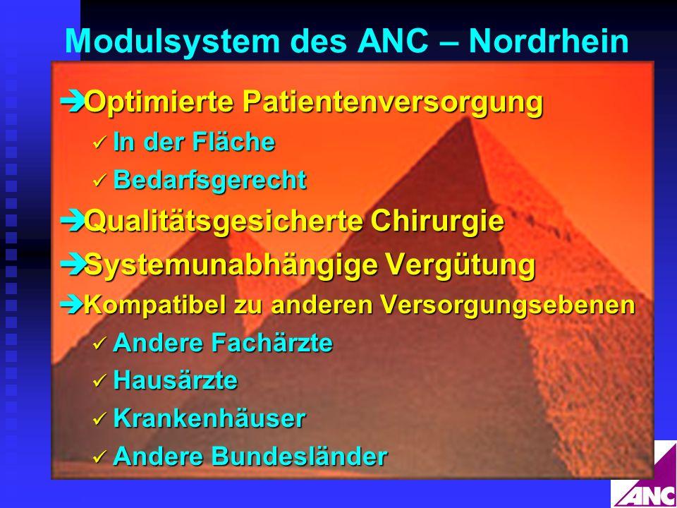 Modulsystem des ANC – Nordrhein Optimierte Patientenversorgung Optimierte Patientenversorgung In der Fläche In der Fläche Bedarfsgerecht Bedarfsgerech