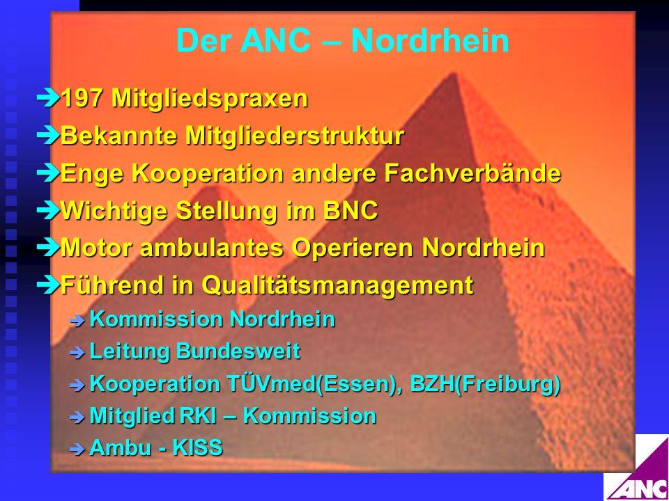 Der ANC – Nordrhein 197 Mitgliedspraxen 197 Mitgliedspraxen Bekannte Mitgliederstruktur Bekannte Mitgliederstruktur Enge Kooperation andere Fachverbän