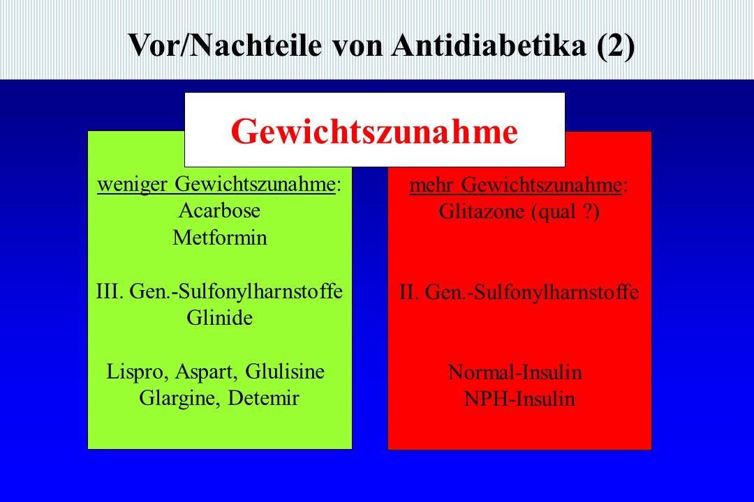 Vor/Nachteile von Antidiabetika (2) weniger Gewichtszunahme: Acarbose Metformin III.