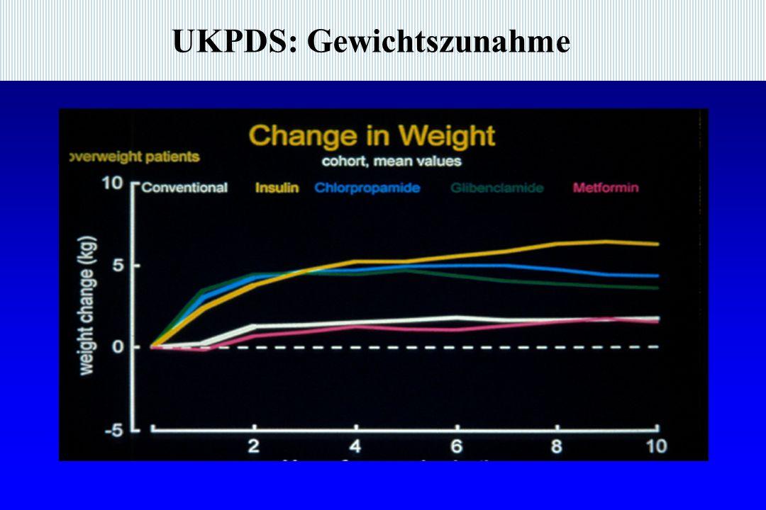 UKPDS: Gewichtszunahme