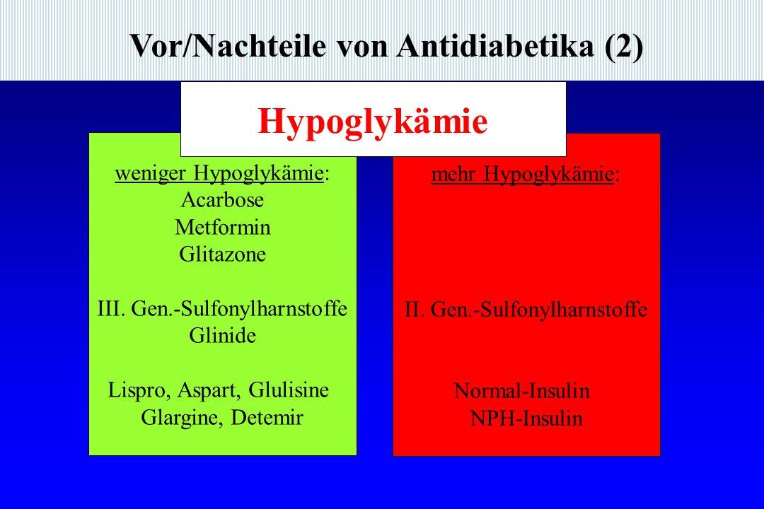 Vor/Nachteile von Antidiabetika (2) weniger Hypoglykämie: Acarbose Metformin Glitazone III.