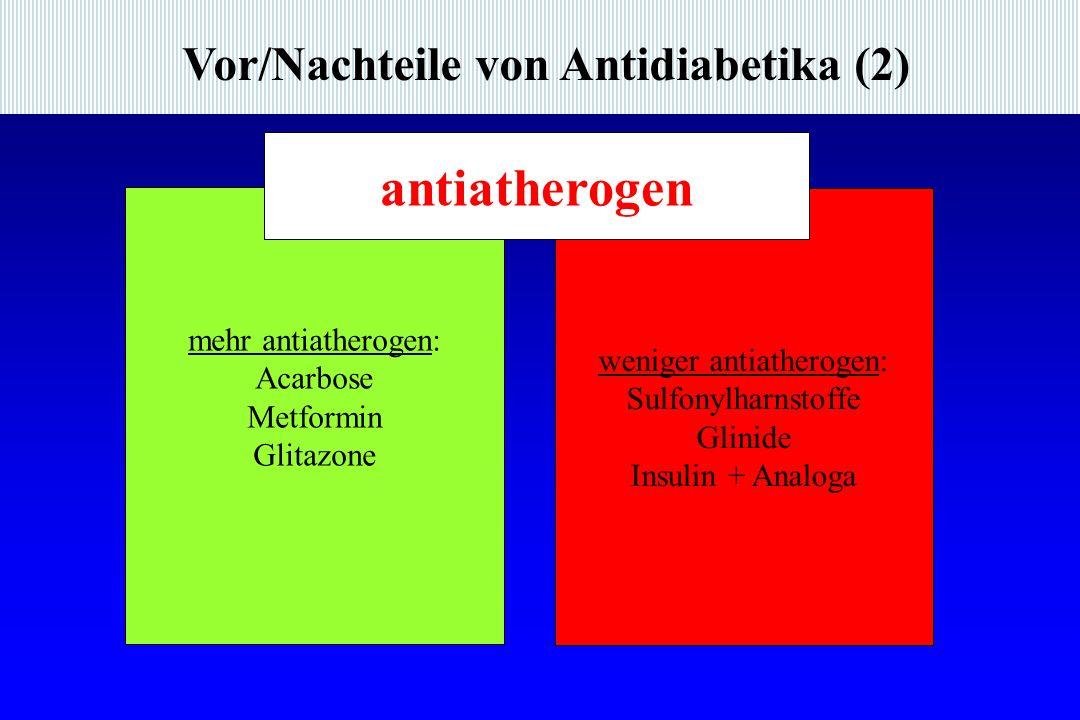 Vor/Nachteile von Antidiabetika (2) mehr antiatherogen: Acarbose Metformin Glitazone weniger antiatherogen: Sulfonylharnstoffe Glinide Insulin + Analoga antiatherogen