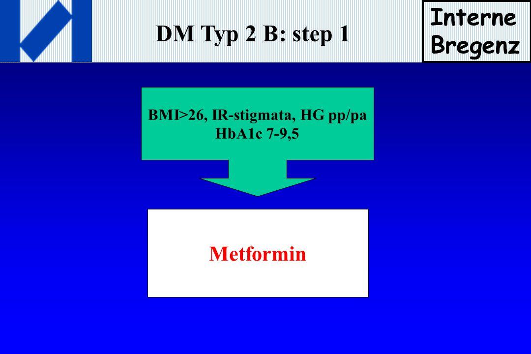 DM Typ 2 B: step 1 BMI>26, IR-stigmata, HG pp/pa HbA1c 7-9,5 Metformin Interne Bregenz