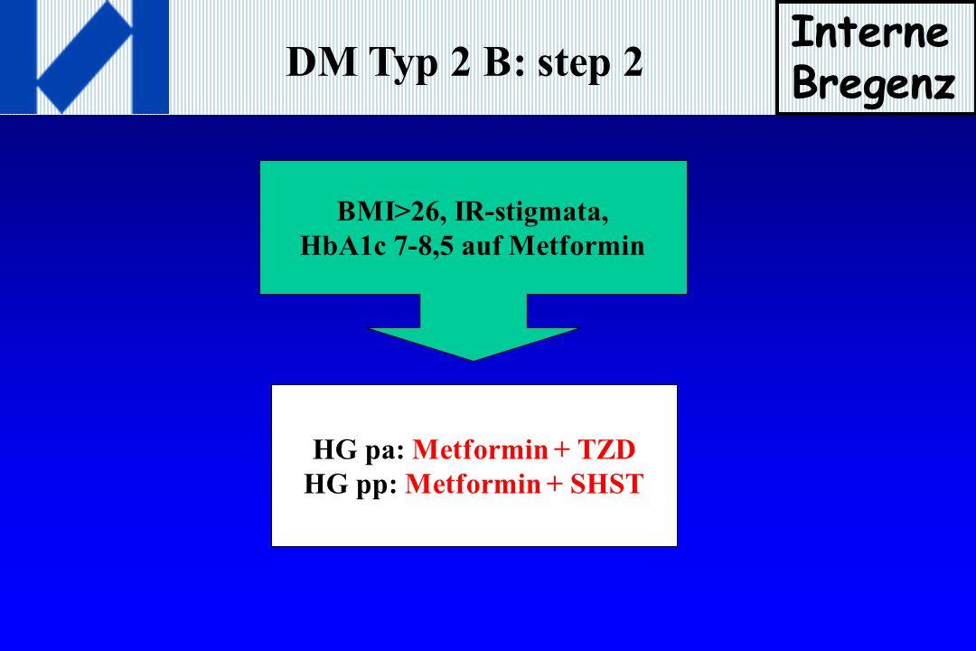 DM Typ 2 B: step 2 BMI>26, IR-stigmata, HbA1c 7-8,5 auf Metformin HG pa: Metformin + TZD HG pp: Metformin + SHST Interne Bregenz