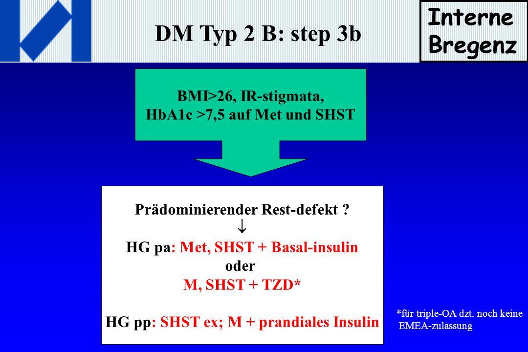 DM Typ 2 B: step 3b BMI>26, IR-stigmata, HbA1c >7,5 auf Met und SHST Prädominierender Rest-defekt .