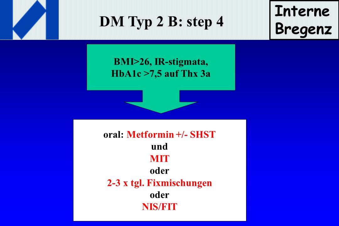 DM Typ 2 B: step 4 BMI>26, IR-stigmata, HbA1c >7,5 auf Thx 3a oral: Metformin +/- SHST und MIT oder 2-3 x tgl.