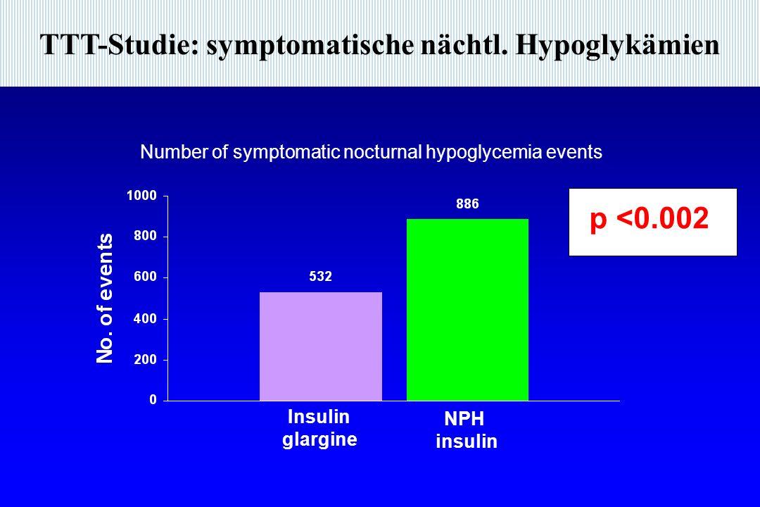 TTT-Studie: symptomatische nächtl.