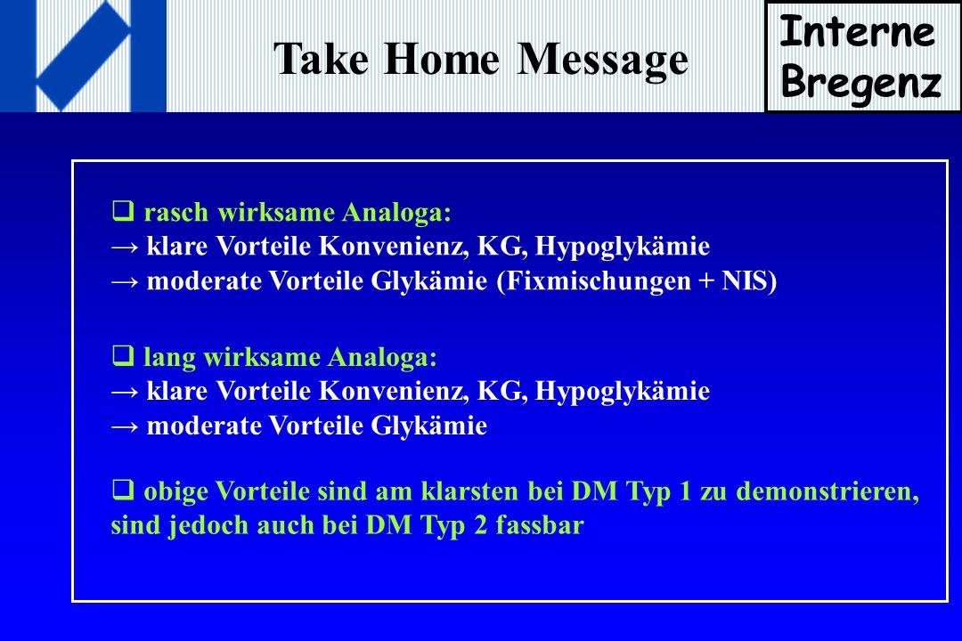 Take Home Message rasch wirksame Analoga: klare Vorteile Konvenienz, KG, Hypoglykämie moderate Vorteile Glykämie (Fixmischungen + NIS) lang wirksame Analoga: klare Vorteile Konvenienz, KG, Hypoglykämie moderate Vorteile Glykämie obige Vorteile sind am klarsten bei DM Typ 1 zu demonstrieren, sind jedoch auch bei DM Typ 2 fassbar Interne Bregenz