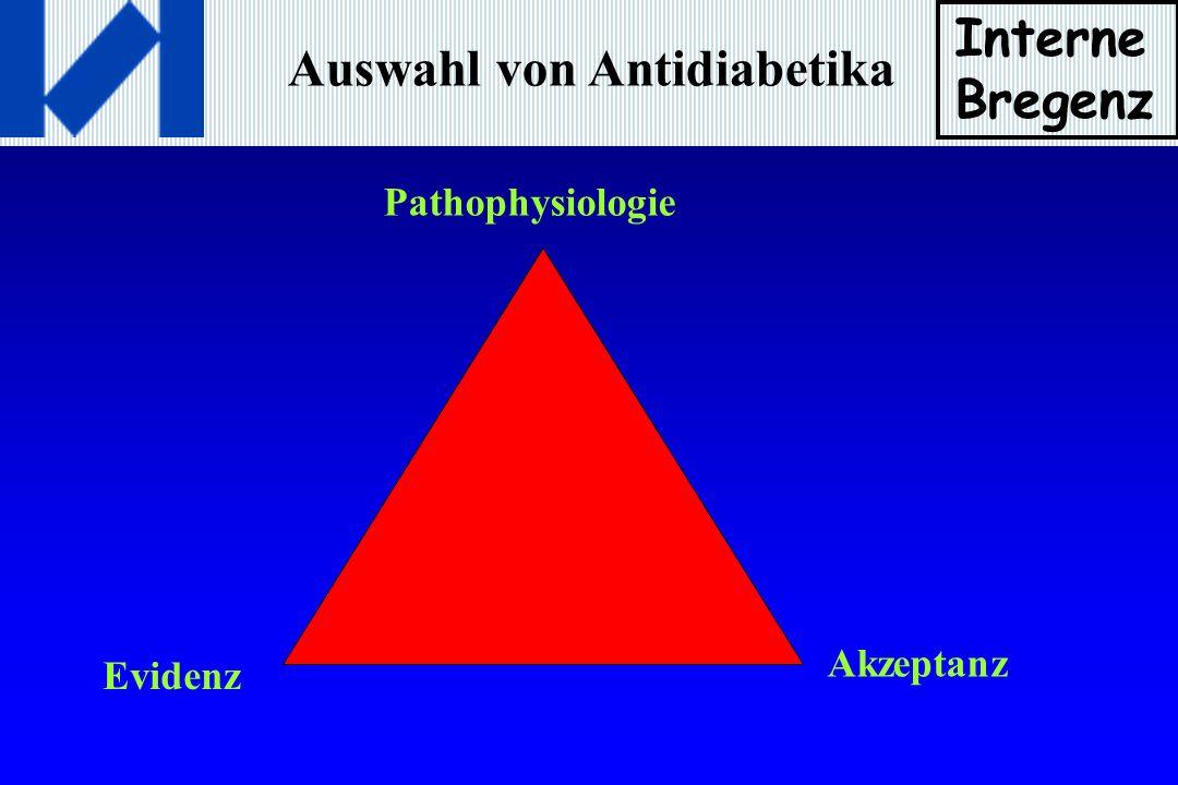 Auswahl von Antidiabetika Pathophysiologie Evidenz Akzeptanz Interne Bregenz