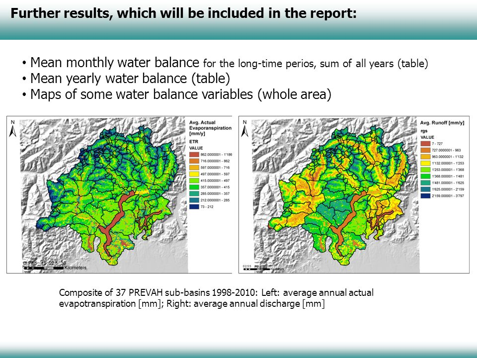 Mean monthly water balance for the long-time perios, sum of all years (table) Mean yearly water balance (table) Maps of some water balance variables (whole area) Further results, which will be included in the report: Composite of 37 PREVAH sub-basins 1998-2010: Left: average annual actual evapotranspiration [mm]; Right: average annual discharge [mm]