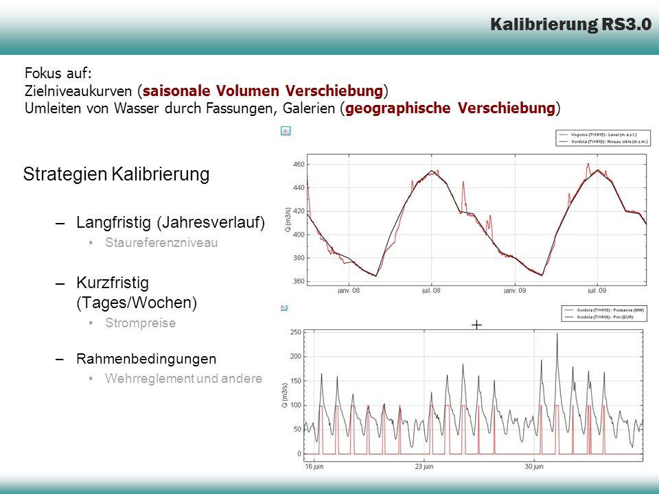 Strategien Kalibrierung –Langfristig (Jahresverlauf) Staureferenzniveau –Kurzfristig (Tages/Wochen) Strompreise –Rahmenbedingungen Wehrreglement und a