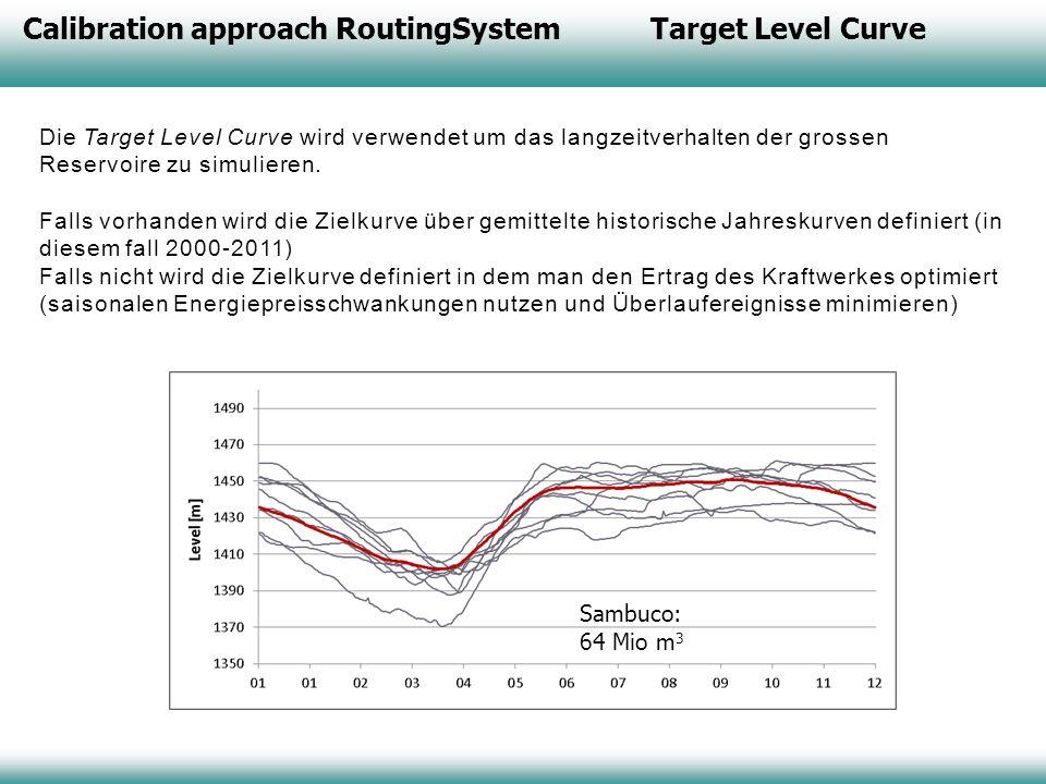 Calibration approach RoutingSystemTarget Level Curve Die Target Level Curve wird verwendet um das langzeitverhalten der grossen Reservoire zu simulier