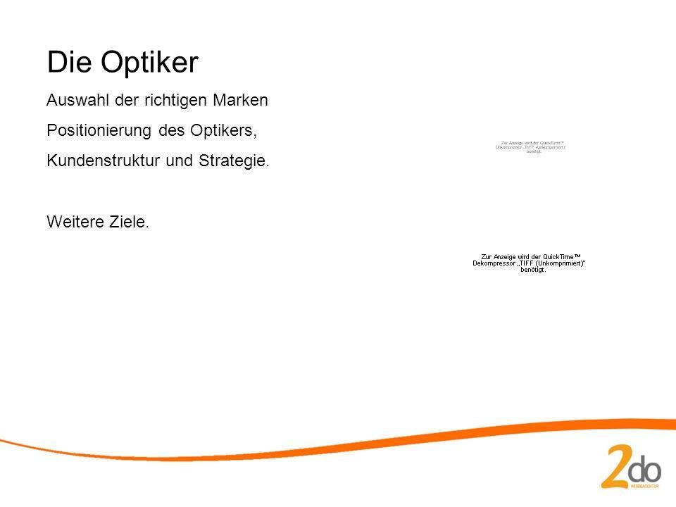 Die Optiker Auswahl der richtigen Marken Positionierung des Optikers, Kundenstruktur und Strategie.