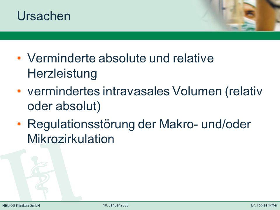 HELIOS Kliniken GmbH 10. Januar 2005 Dr. Tobias Witter Ursachen Verminderte absolute und relative Herzleistung vermindertes intravasales Volumen (rela
