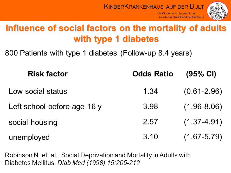 K INDER K RANKENHAUS AUF DER B ULT für Kinder und Jugendliche Akademisches Lehrkrankenhaus Influence of social factors on the mortality of adults with type 1 diabetes Robinson N.
