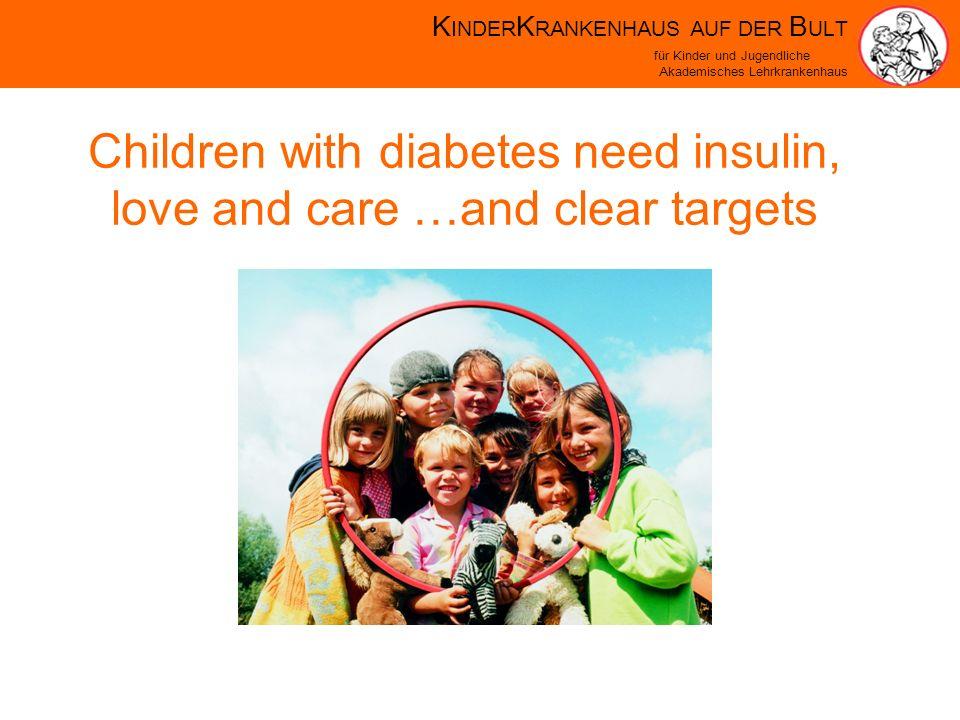 K INDER K RANKENHAUS AUF DER B ULT für Kinder und Jugendliche Akademisches Lehrkrankenhaus Children with diabetes need insulin, love and care …and clear targets