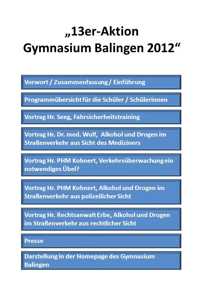 13er-Aktion Gymnasium Balingen 2012 Vorwort / Zusammenfassung / Einführung Darstellung in der Homepage des Gymnasium Balingen Presse Vortrag Hr.