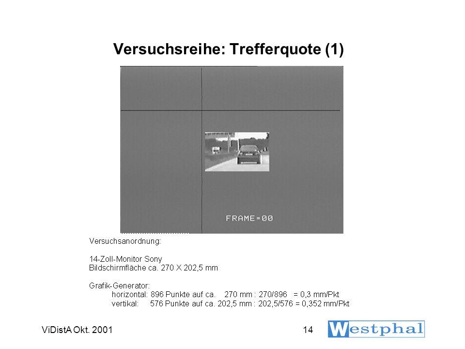 ViDistA Okt. 200114 Versuchsreihe: Trefferquote (1)