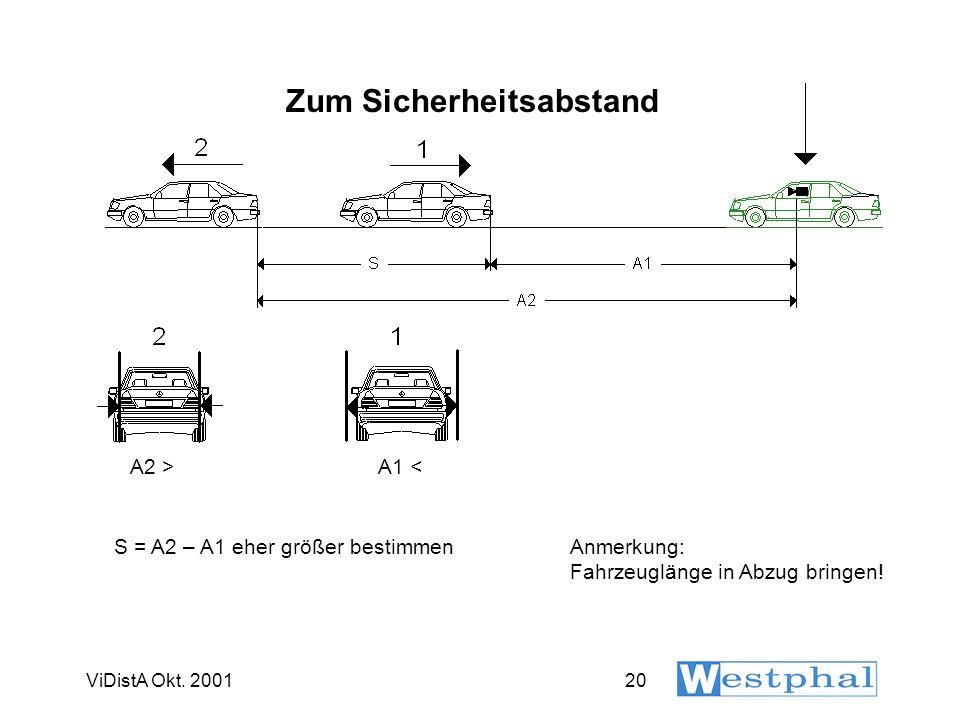 ViDistA Okt. 200120 Zum Sicherheitsabstand S = A2 – A1 eher größer bestimmenAnmerkung: Fahrzeuglänge in Abzug bringen! A2 >A1 <