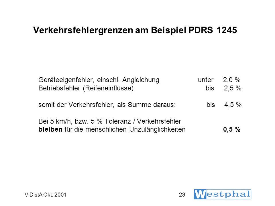 ViDistA Okt. 200123 Verkehrsfehlergrenzen am Beispiel PDRS 1245 Geräteeigenfehler, einschl. Angleichung unter 2,0 % Betriebsfehler (Reifeneinflüsse) b