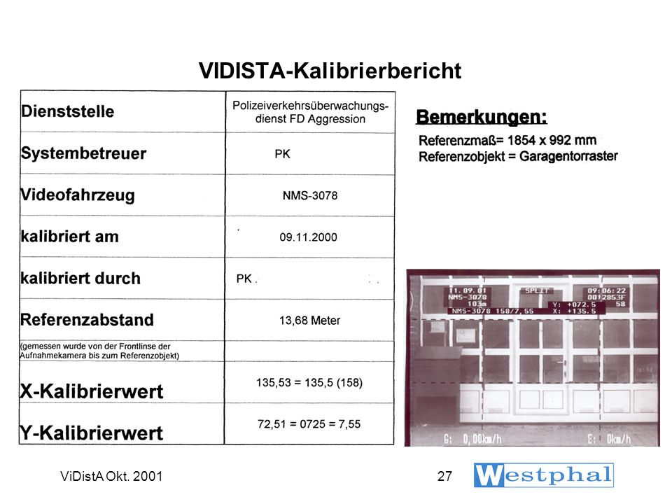 ViDistA Okt. 200127 VIDISTA-Kalibrierbericht