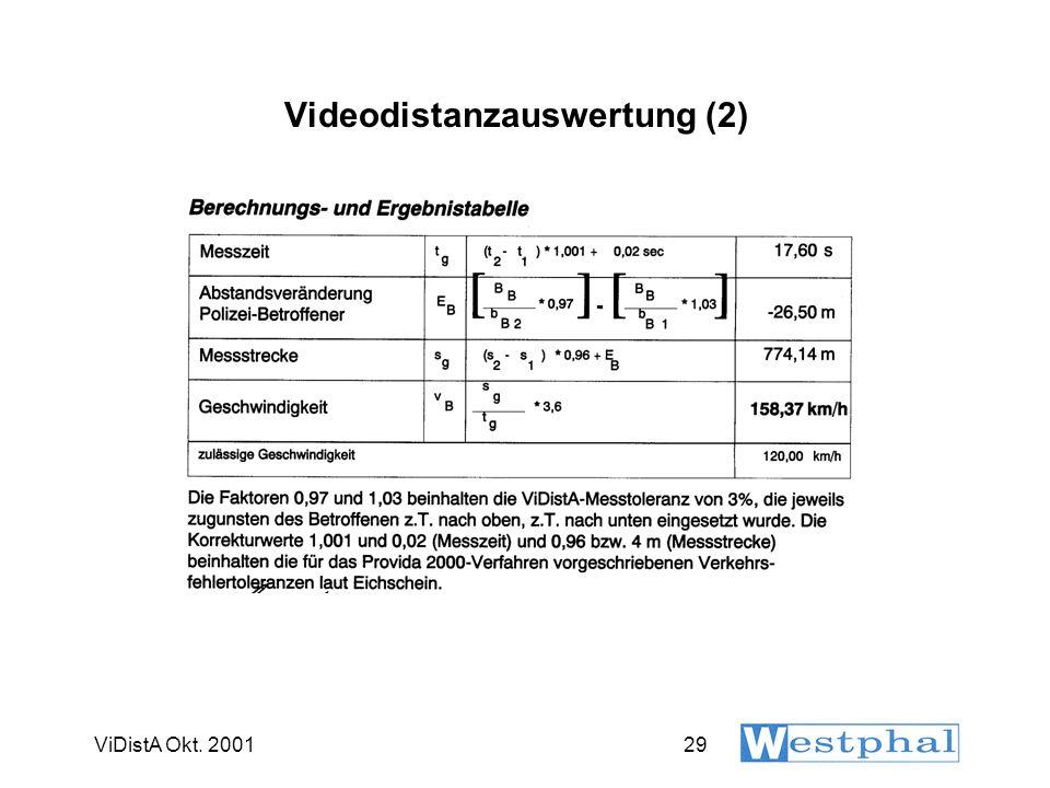 ViDistA Okt. 200129 Videodistanzauswertung (2)