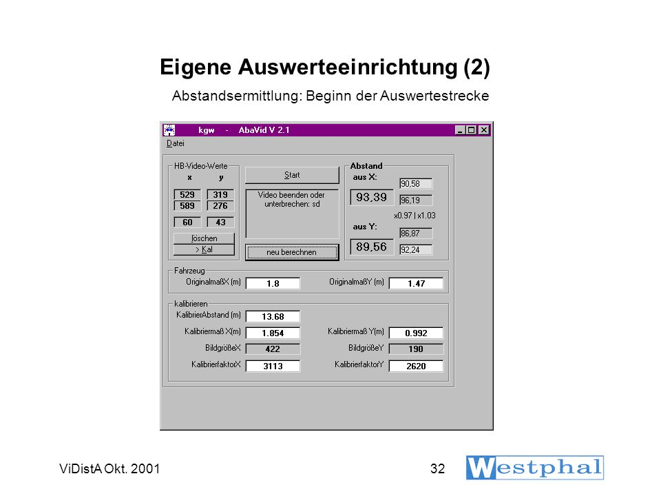 ViDistA Okt. 200132 Eigene Auswerteeinrichtung (2) Abstandsermittlung: Beginn der Auswertestrecke
