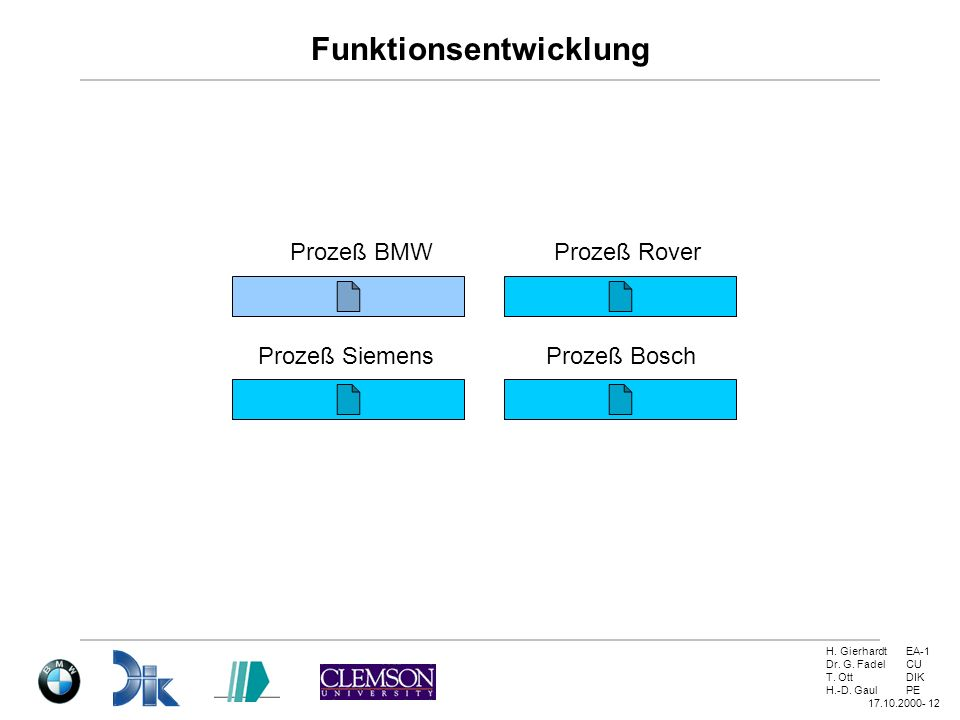 H. GierhardtEA-1 Dr. G. FadelCU T. OttDIK H.-D. GaulPE 17.10.2000- 12 Funktionsentwicklung Prozeß BMW Prozeß Bosch Prozeß Rover Prozeß Siemens