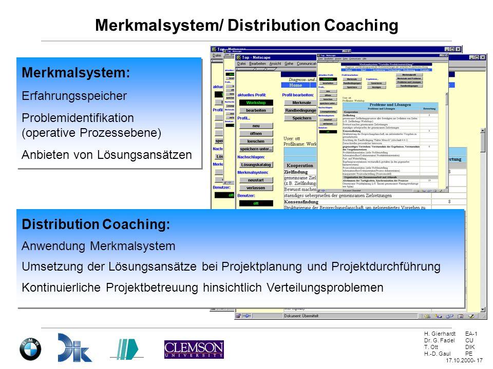 H. GierhardtEA-1 Dr. G. FadelCU T. OttDIK H.-D. GaulPE 17.10.2000- 17 Merkmalsystem/ Distribution Coaching Merkmalsystem: Erfahrungsspeicher Problemid