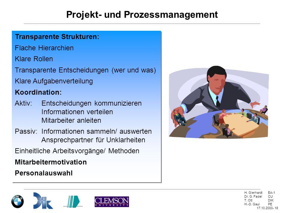 H. GierhardtEA-1 Dr. G. FadelCU T. OttDIK H.-D. GaulPE 17.10.2000- 18 Projekt- und Prozessmanagement Transparente Strukturen: Flache Hierarchien Klare