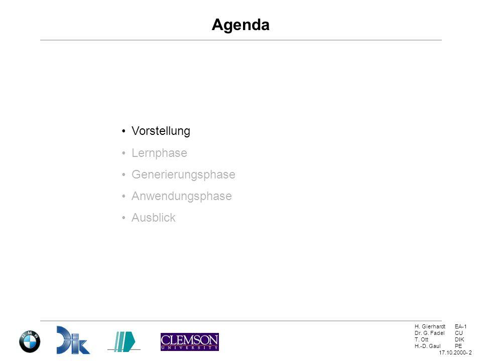 H. GierhardtEA-1 Dr. G. FadelCU T. OttDIK H.-D. GaulPE 17.10.2000- 2 Agenda Vorstellung Lernphase Generierungsphase Anwendungsphase Ausblick