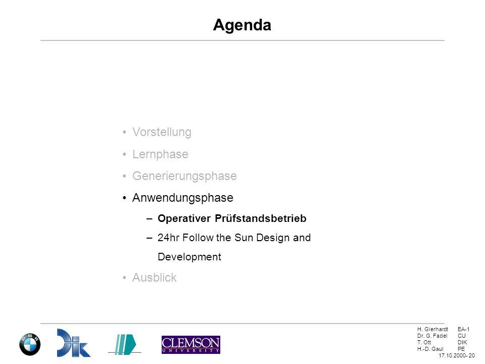 H. GierhardtEA-1 Dr. G. FadelCU T. OttDIK H.-D. GaulPE 17.10.2000- 20 Agenda Vorstellung Lernphase Generierungsphase Anwendungsphase –Operativer Prüfs