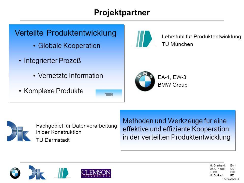 H. GierhardtEA-1 Dr. G. FadelCU T. OttDIK H.-D. GaulPE 17.10.2000- 3 Projektpartner Lehrstuhl für Produktentwicklung TU München Fachgebiet für Datenve