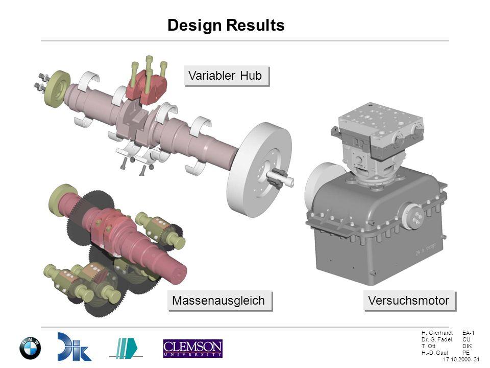 H. GierhardtEA-1 Dr. G. FadelCU T. OttDIK H.-D. GaulPE 17.10.2000- 31 Design Results Variabler Hub Versuchsmotor Massenausgleich